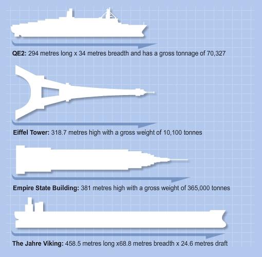 Seawise Gigantic Facts
