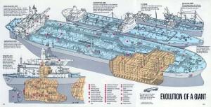 biggest oil tankers